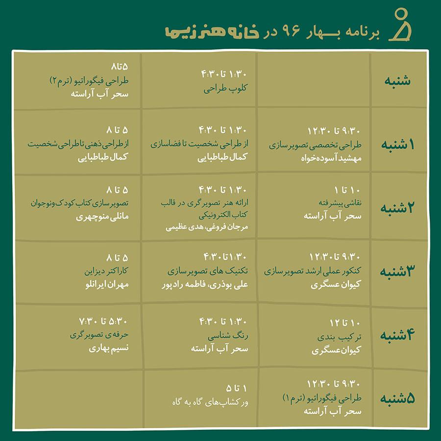 برنامه کلاس ها و کارگاه های خانه هنر زیما در بهار ۹۶