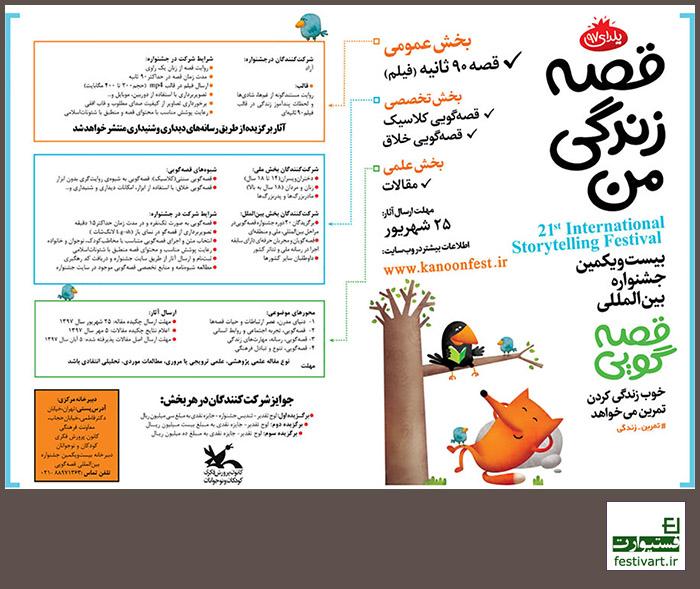 فراخوان بیست و یکمین جشنواره «قصهگویی» کانون پرورش فکری کودکانونوجوانان